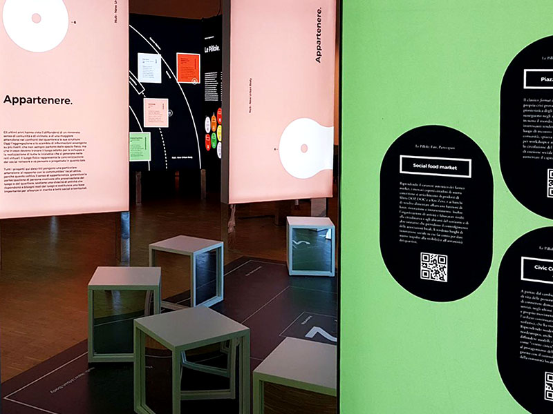 aABS Group - Fondazione Housing sociale